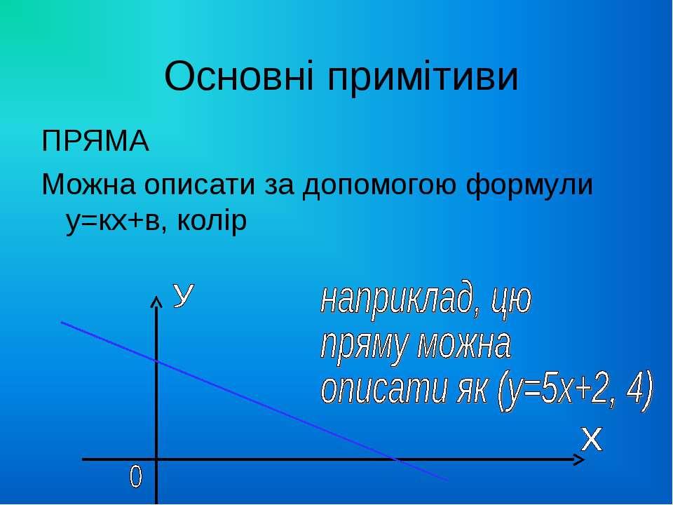 Основні примітиви ПРЯМА Можна описати за допомогою формули у=кх+в, колір