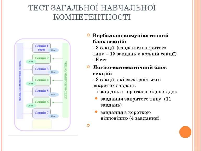 ТЕСТ ЗАГАЛЬНОЇ НАВЧАЛЬНОЇ КОМПЕТЕНТНОСТІ Вербально-комунікативний блок секцій...