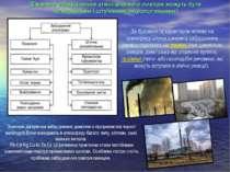 Джерела забруднення атмосферного повітря можуть бути природними і штучними(ан...