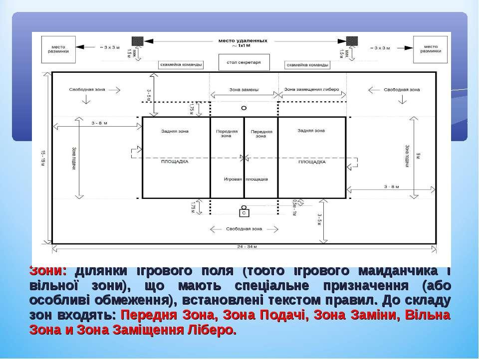 Зони: Ділянки ігрового поля (тобто ігрового майданчика і вільної зони), що ма...