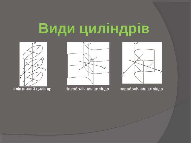 Види циліндрів еліптичний циліндр гіперболічний циліндр параболічний циліндр