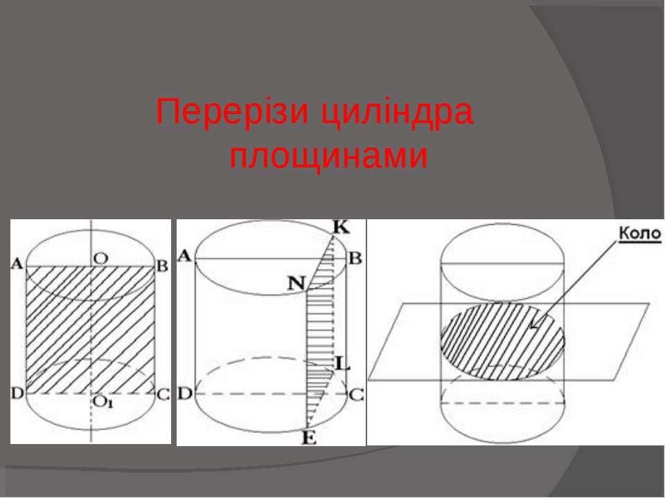 Перерізи циліндра площинами
