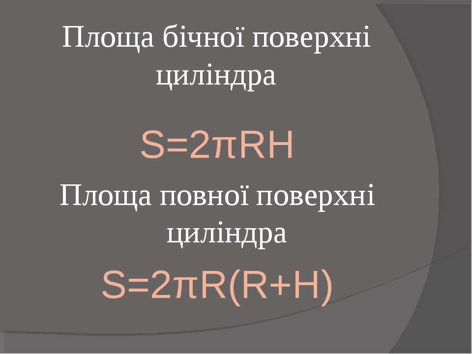 Площа бічної поверхні циліндра S=2πRH Площа повної поверхні циліндра S=2πR(R+H)