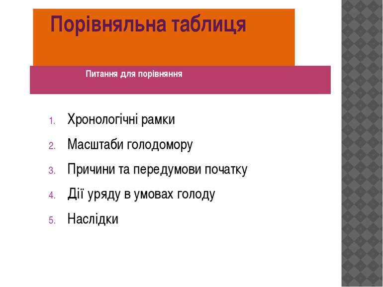 Порівняльна таблиця Хронологічні рамки Масштаби голодомору Причини та передум...