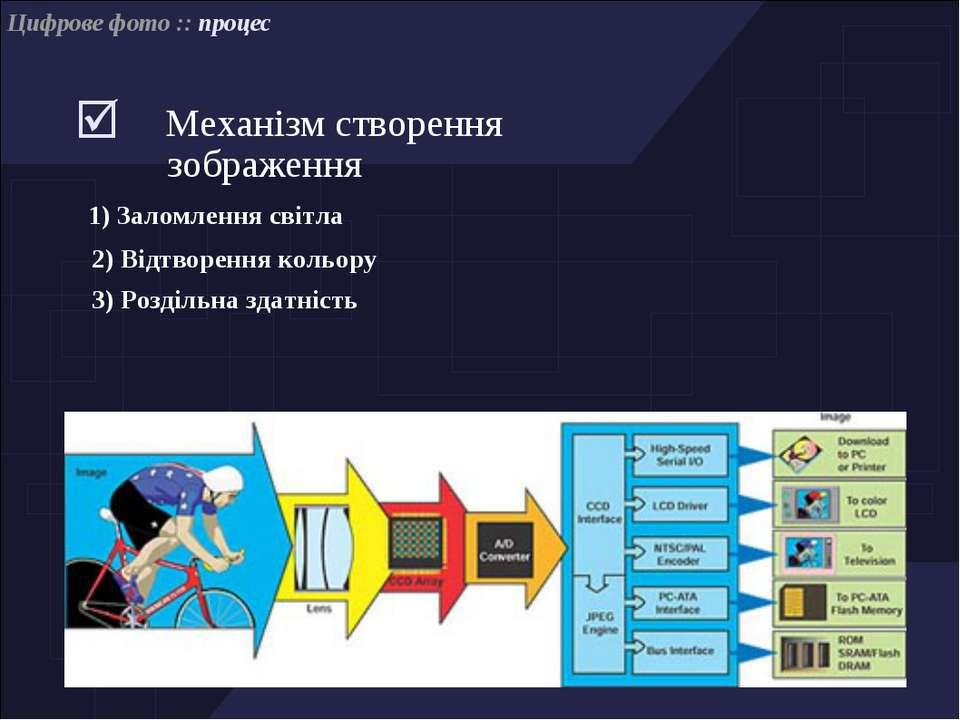 Механізм створення зображення 1) Заломлення світла 2) Відтворення кольору 3) ...