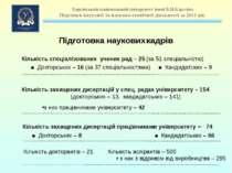 Кількість спеціалізованих учених рад – 25 (за 51 спеціальністю) ■ Докторських...