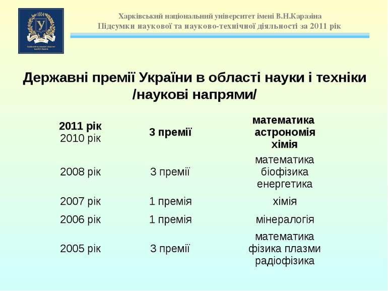 Державні премії України в області науки і техніки /наукові напрями/ 2011 рік ...