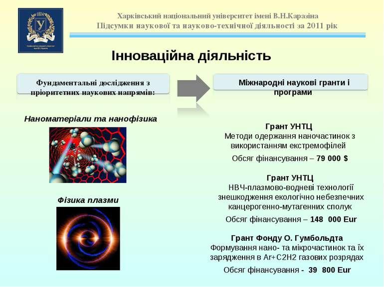Фундаментальні дослідження з пріоритетних наукових напрямів: Міжнародні науко...