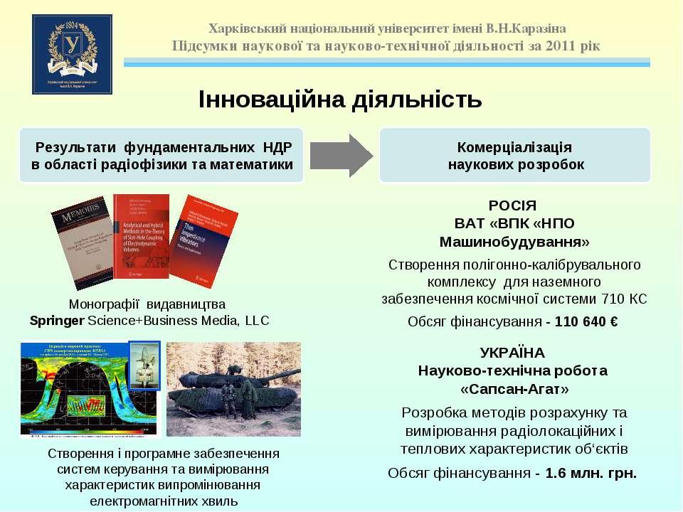 Інноваційна діяльність Монографії видавництва Springer Science+Business Media...