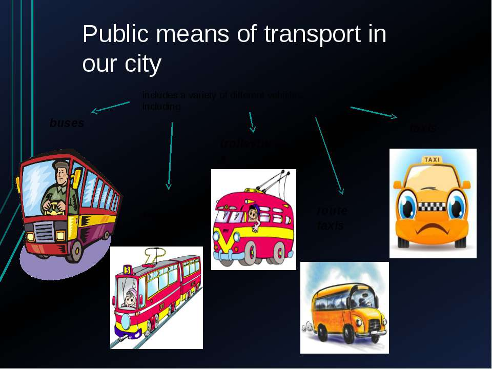 Public means of transport in our city includes a variety of different vehicle...
