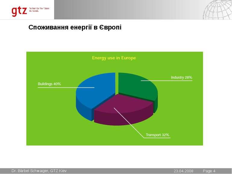 Споживання енергії в Європі * Seite * Page * Dr. Bärbel Schwaiger, GTZ Kiev 2...