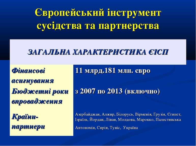 Європейський інструмент сусідства та партнерства ЗАГАЛЬНА ХАРАКТЕРИСТИКА ЄІСП...