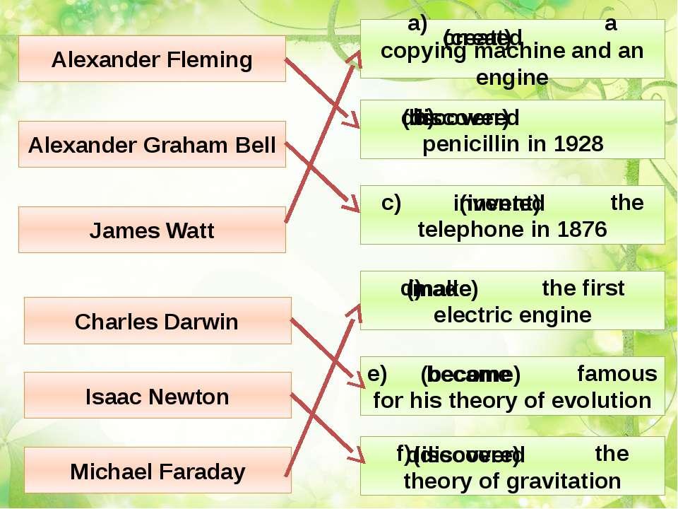 Alexander Fleming Alexander Graham Bell James Watt Charles Darwin Isaac Newto...