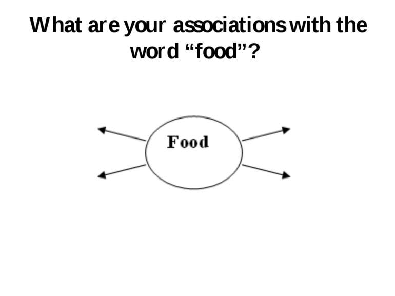 "What are your associations with the word ""food""?"
