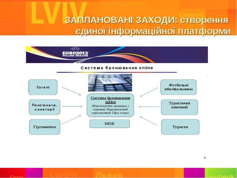 ЗАПЛАНОВАНІ ЗАХОДИ: створення єдиної інформаційної платформи