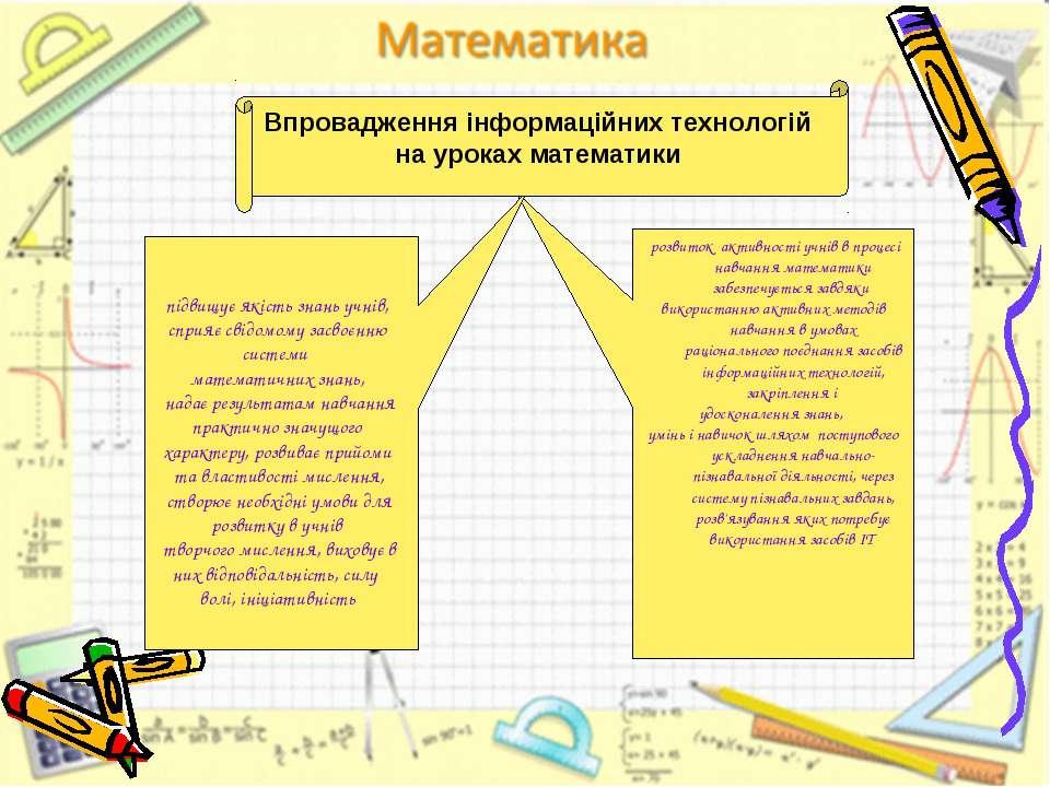 розвиток активності учнів в процесі навчання математики забезпечується завдяк...