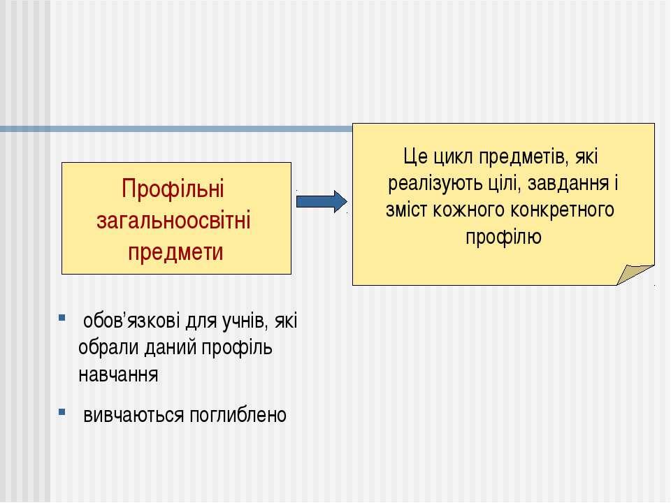 Профільні загальноосвітні предмети Це цикл предметів, які реалізують цілі, за...