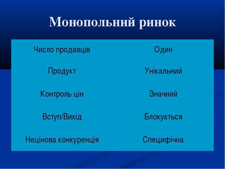 Монопольний ринок Число продавців Один Продукт Унікальний Контроль цін Значни...