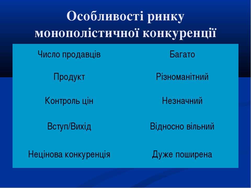 Особливості ринку монополістичної конкуренції Число продавців Багато Продукт ...