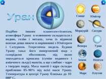 Сонце Меркурій Сатурн Венера Уран Земля Нептун Юпітер Марс Плутон Подібно інш...