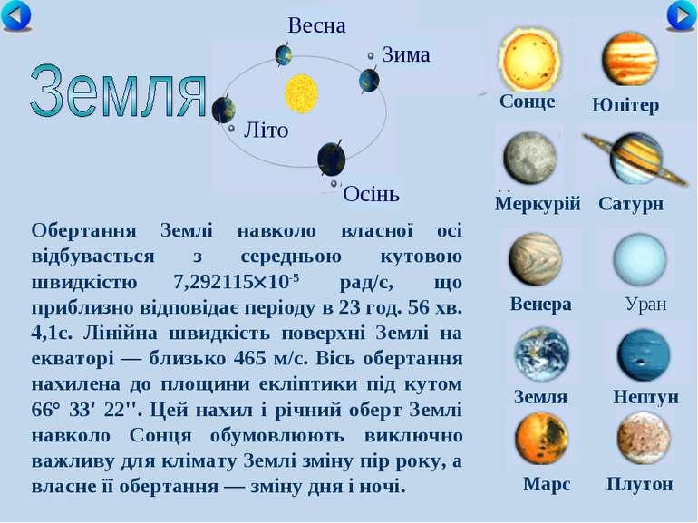 Сонце Меркурій Сатурн Венера Уран Земля Нептун Юпітер Марс Плутон Обертання З...