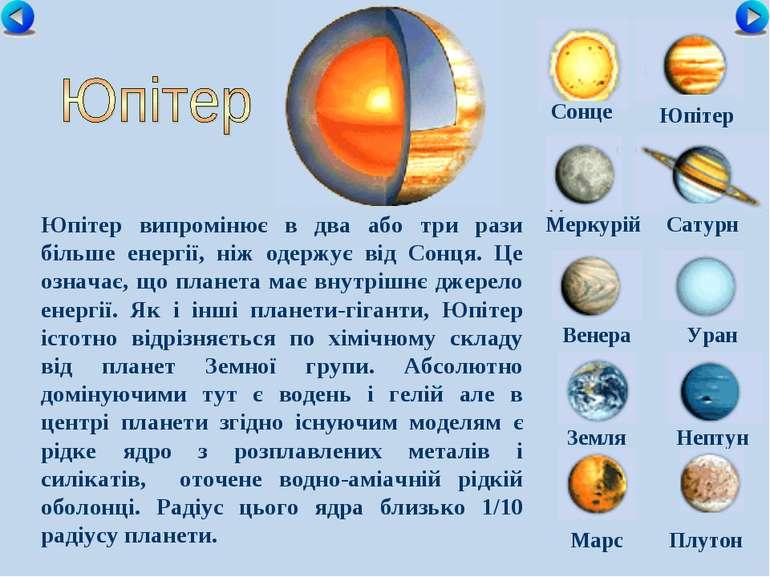 Сонце Меркурій Сатурн Венера Уран Земля Нептун Юпітер Марс Плутон Юпітер випр...