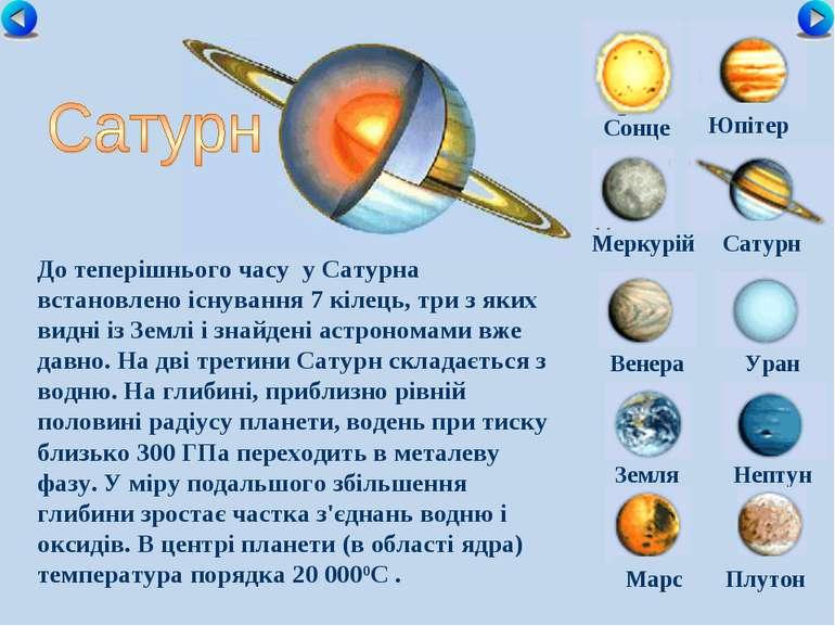 Сонце Меркурій Сатурн Венера Уран Земля Нептун Юпітер Марс Плутон До теперішн...