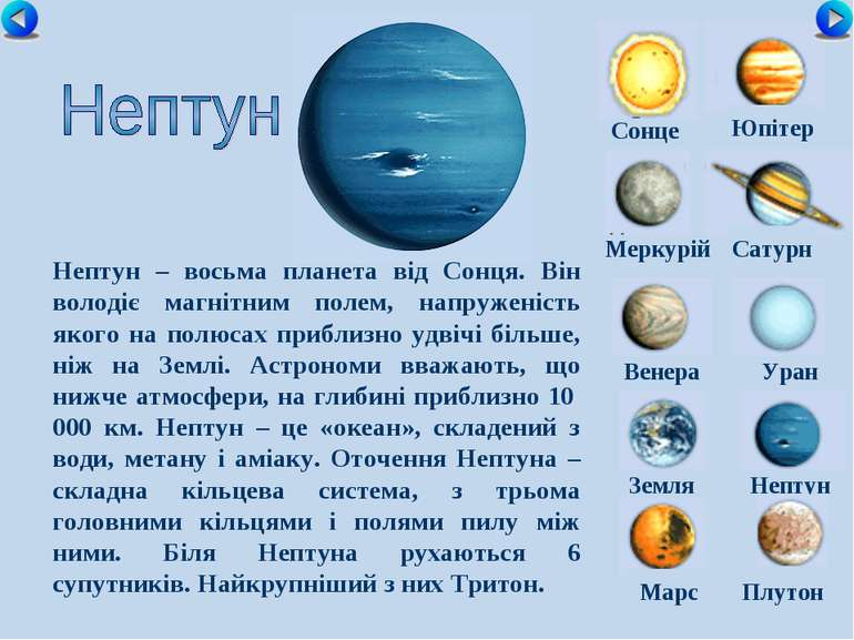 Сонце Меркурій Сатурн Венера Уран Земля Нептун Юпітер Марс Плутон Нептун – во...