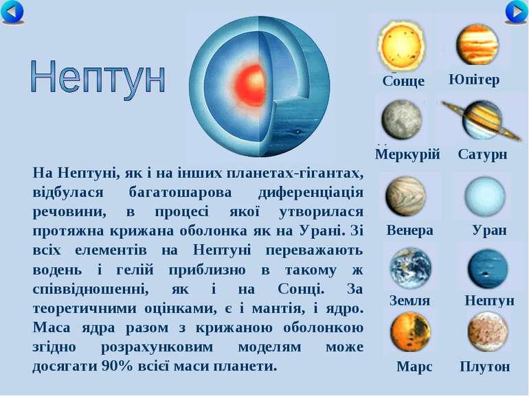Сонце Меркурій Сатурн Венера Уран Земля Нептун Юпітер Марс Плутон На Нептуні,...