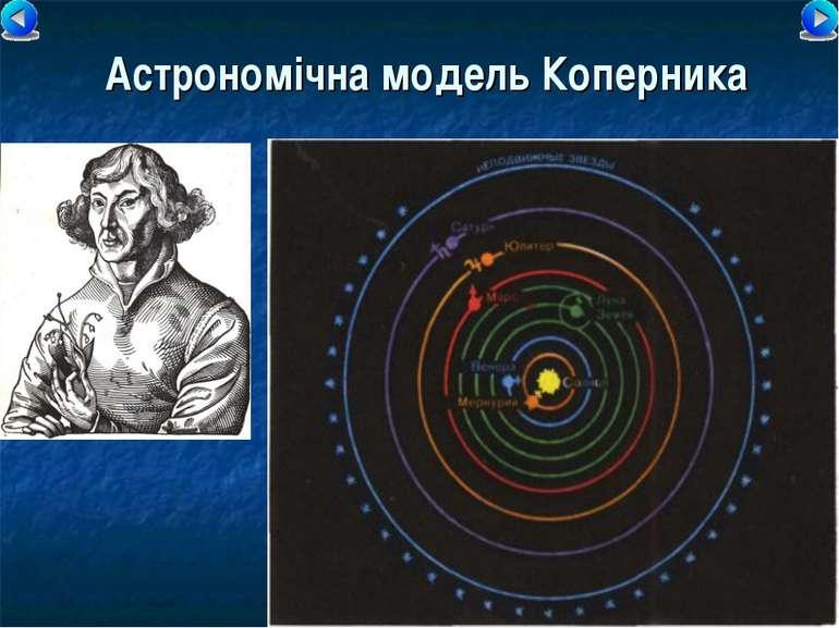 Астрономічна модель Коперника