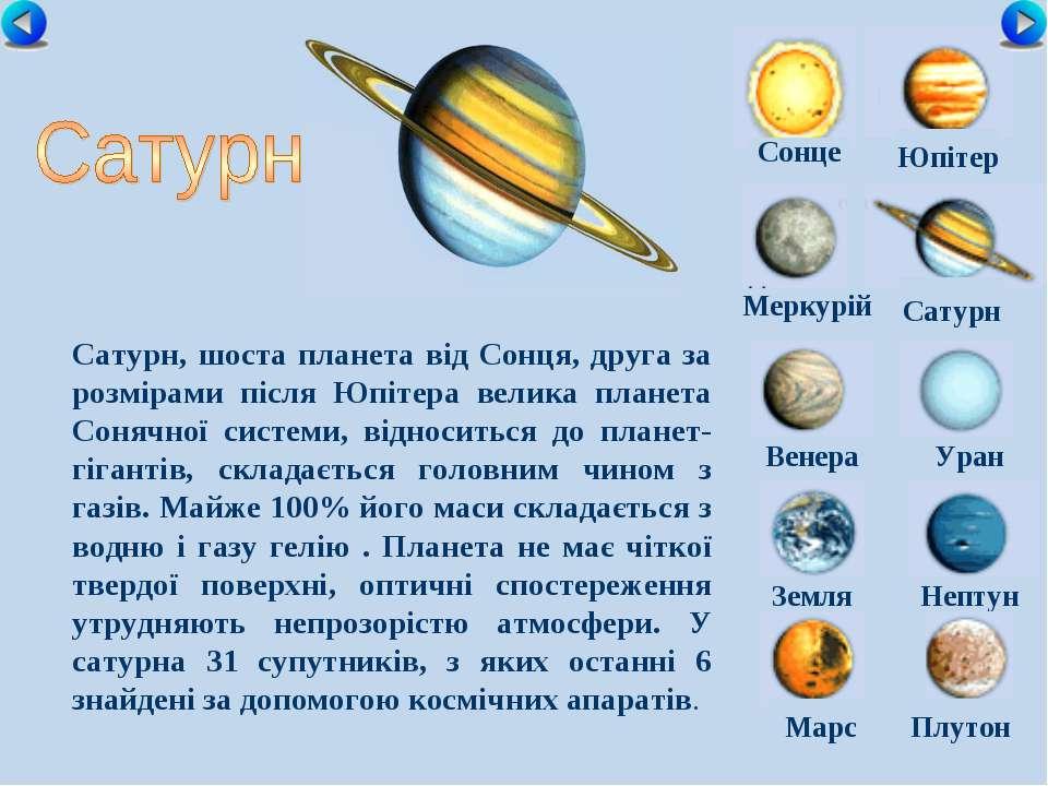 Сонце Меркурій Сатурн Венера Уран Земля Нептун Юпітер Марс Плутон Сатурн, шос...