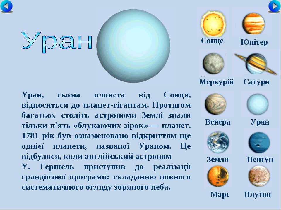 Сонце Меркурій Сатурн Венера Уран Земля Нептун Юпітер Марс Плутон Уран, сьома...