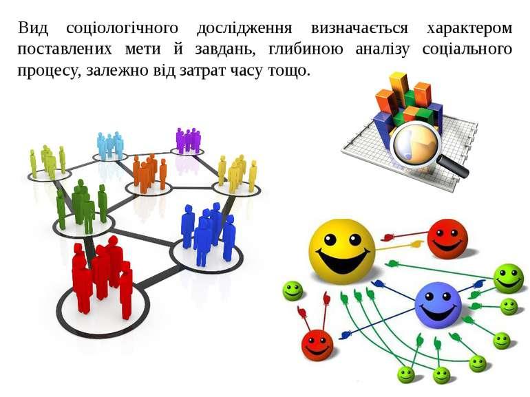 Вид соціологічного дослідження визначається характером поставлених мети й зав...