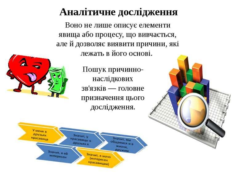 Аналітичне дослідження Воно не лише описує елементи явища або процесу, що вив...