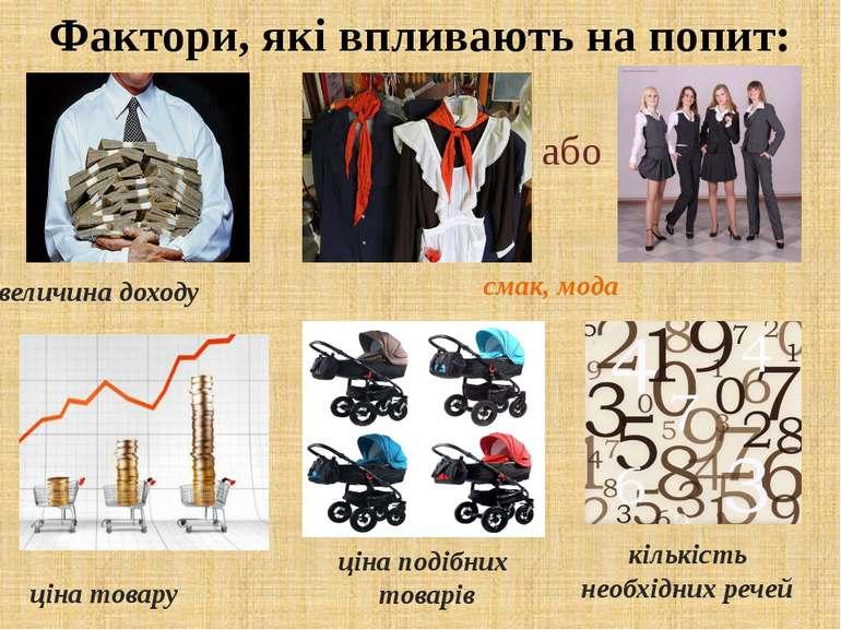 Фактори, які впливають на попит: величина доходу кількість необхідних речей ц...