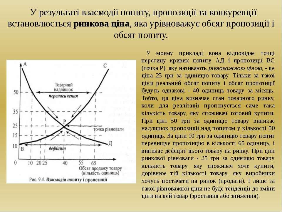 У моєму прикладі вона відповідає точці перетину кривих попиту АД і пропозиції...