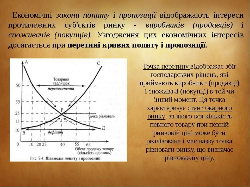 Економічні закони попиту і пропозиції відображають інтереси протилежних суб'є...