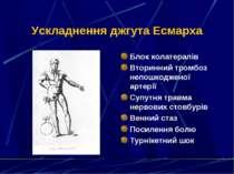 Ускладнення джгута Есмарха Блок колатералів Вторинний тромбоз непошкодженої а...