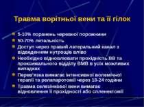 Травма ворітньої вени та її гілок 5-10% поранень черевної порожнини 50-70% ле...