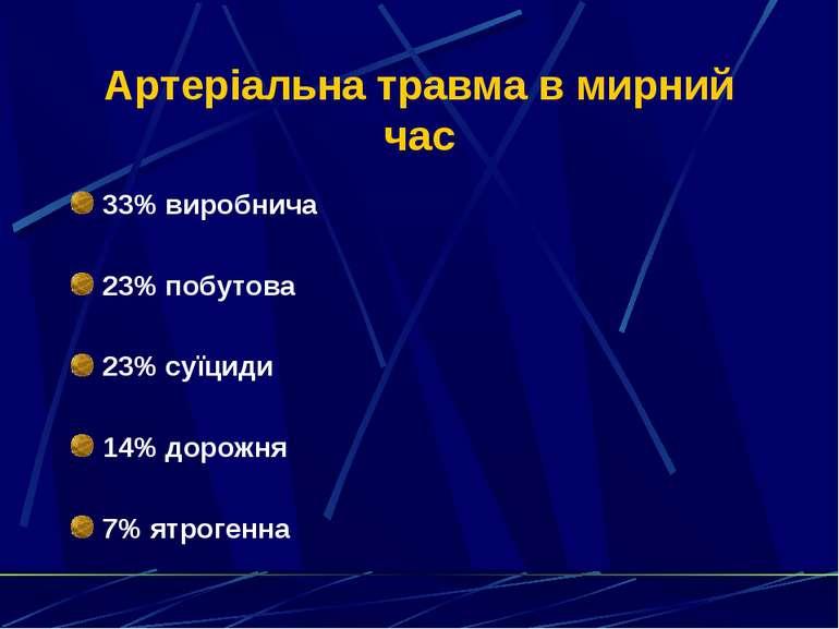 Артеріальна травма в мирний час 33% виробнича 23% побутова 23% суїциди 14% до...