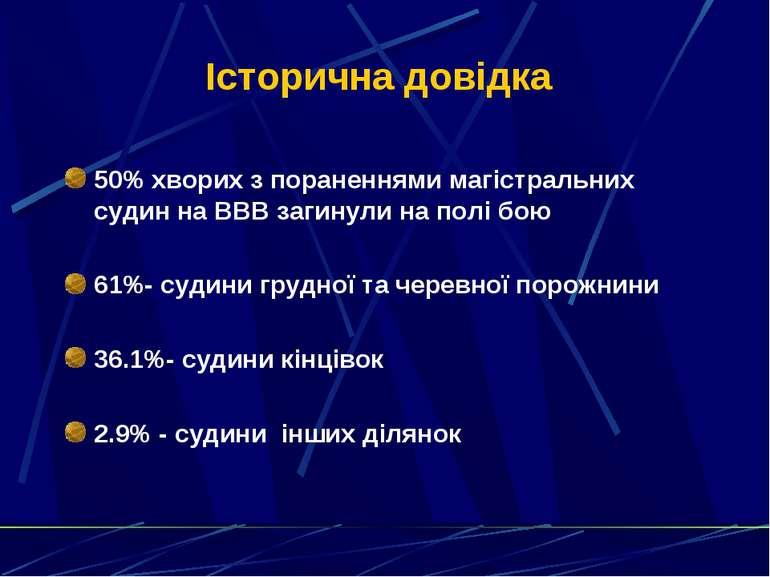 Історична довідка 50% хворих з пораненнями магістральних судин на ВВВ загинул...