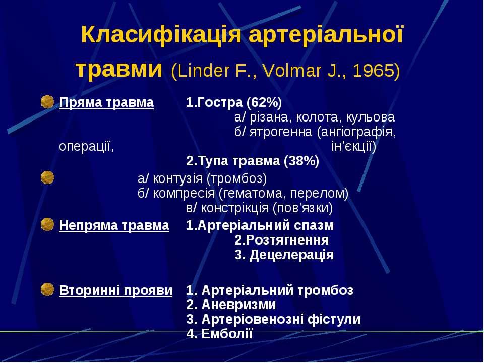 Класифікація артеріальної травми (Linder F., Volmar J., 1965) Пряма травма 1....