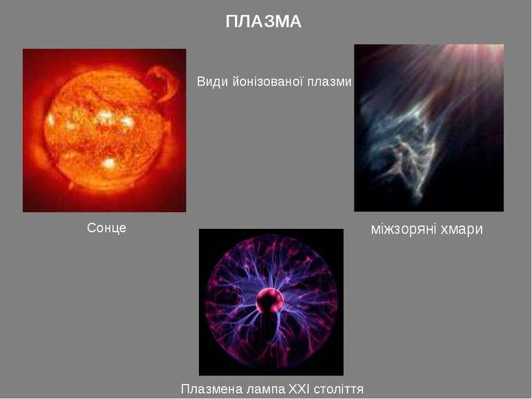 ПЛАЗМА Види йонізованої плазми Сонце міжзоряні хмари Плазмена лампа XXI століття
