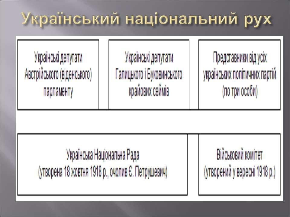 Український національний рух
