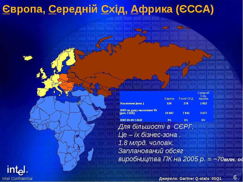 Європа, Середній Схід, Африка (ЄССА) Джерело: Gartner Q-stats '05Q1 Для більш...
