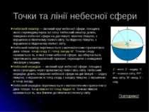 Точки та лінії небесної сфери Небесний екватор — великий круг небесної сфери,...