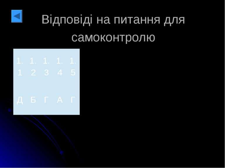 Відповіді на питання для самоконтролю 1.1 1.2 1.3 1.4 1.5 Д Б Г А Г