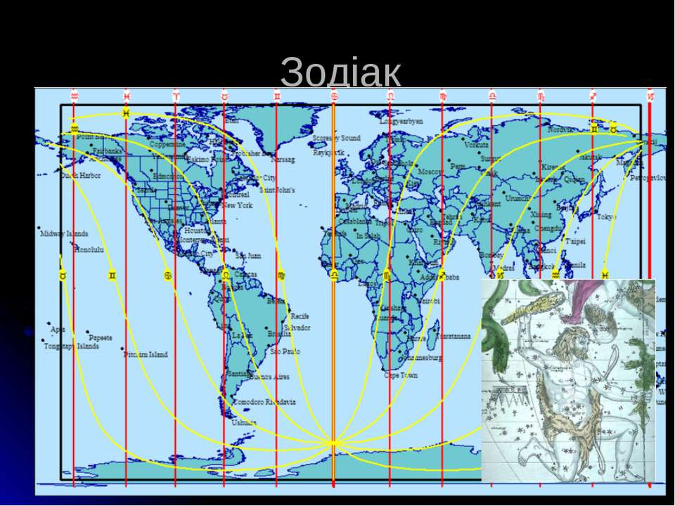 Зодіак У кожному зодіакальному сузір'ї Сонце перебуває в середньому близько м...