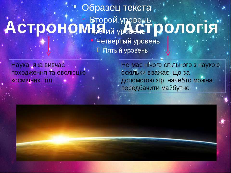 Астрономія Астрологія Наука, яка вивчає походження та еволюцію космічних тіл....