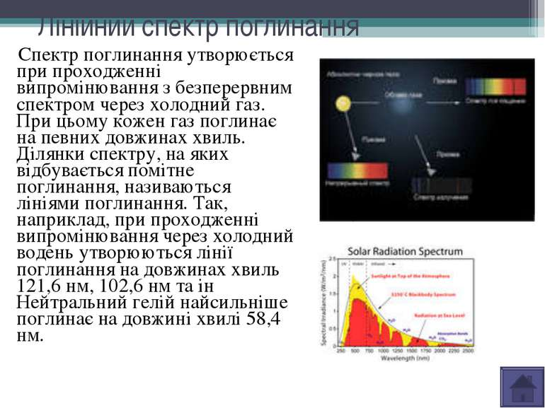 Лінійний спектр поглинання Спектр поглинання утворюється при проходженні випр...